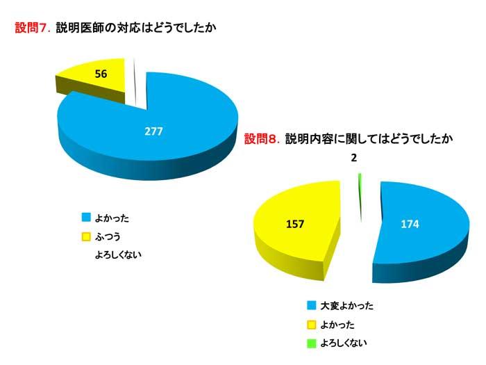 人間ドックアンケート結果-5.jpg
